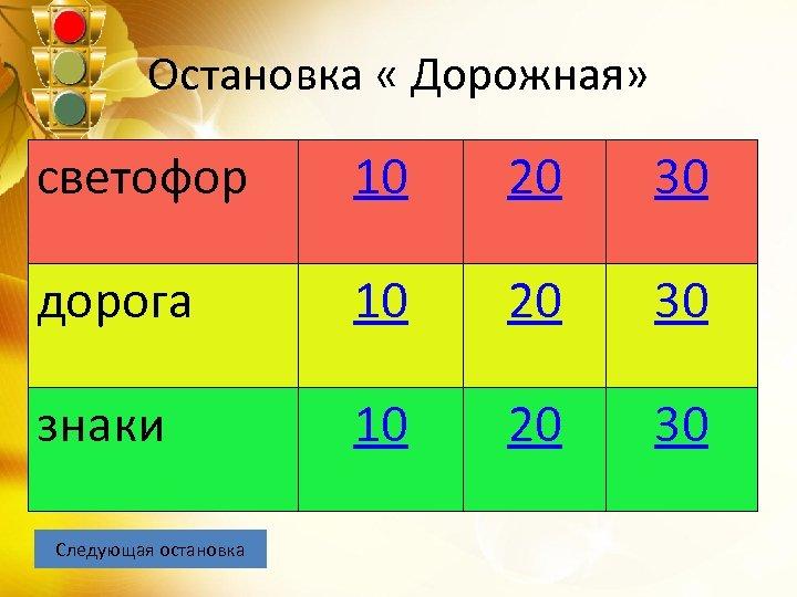 Остановка « Дорожная» светофор 10 20 30 дорога 10 20 30 знаки 10 20