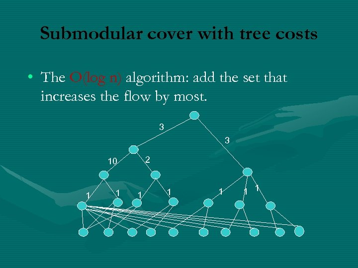 Submodular cover with tree costs • The O(log n) algorithm: add the set that