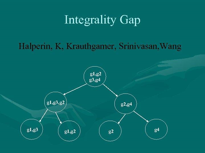 Integrality Gap Halperin, K, Krauthgamer, Srinivasan, Wang g 1, g 2 g 3, g