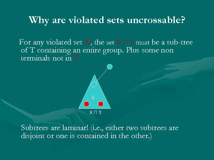 Why are violated sets uncrossable? For any violated set X, the set X ∩