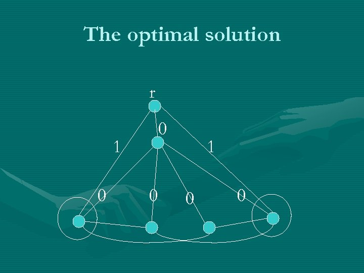 The optimal solution r 0 1 0 0
