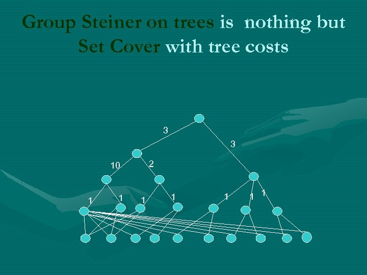Group Steiner on trees is nothing but Set Cover with tree costs 3 3