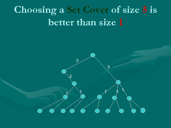 Choosing a Set Cover of size 5 is better than size 1 3 3