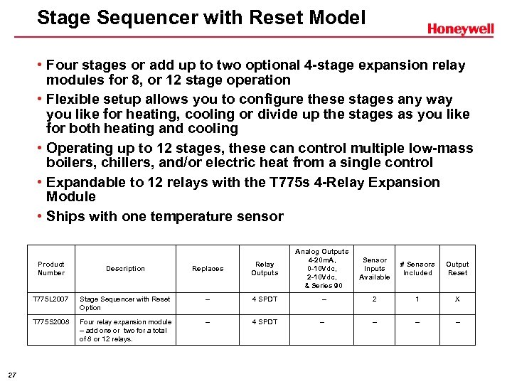 Stage Sequencer with Reset Model • Four stages or add up to two optional