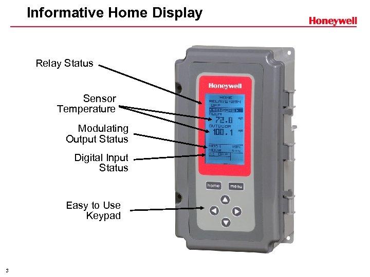 Informative Home Display Relay Status Sensor Temperature Modulating Output Status Digital Input Status Easy