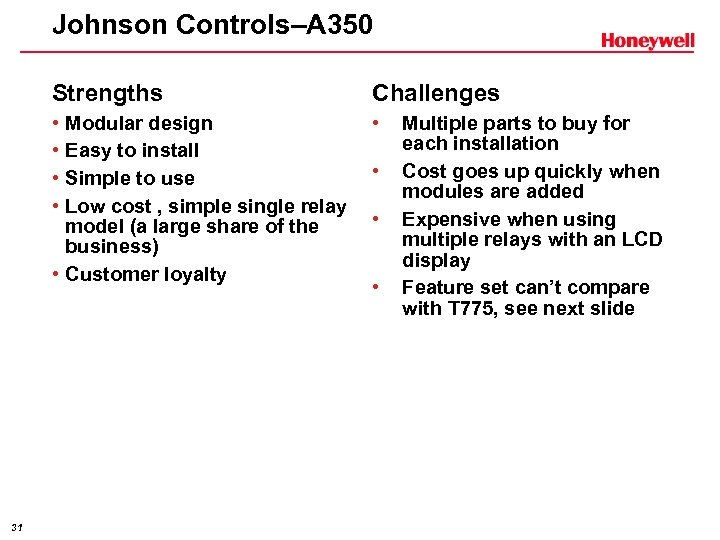 Johnson Controls–A 350 Strengths • • Challenges Modular design • Easy to install •