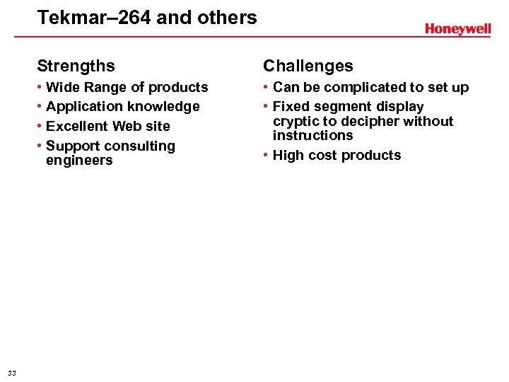 Tekmar– 264 and others Strengths • • 33 Challenges • Can be complicated to