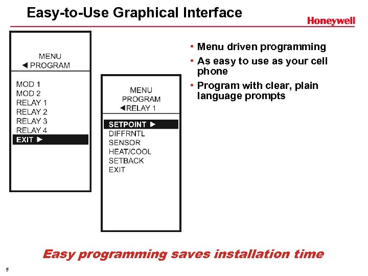 Easy-to-Use Graphical Interface • Menu driven programming • As easy to use as your