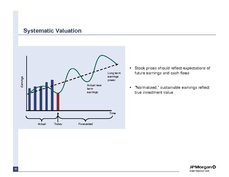"""Systematic Valuation Earnings Long term earnings power Actual near term earnings • """"Normalized, """""""