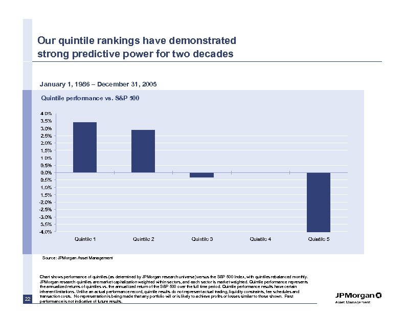 Our quintile rankings have demonstrated strong predictive power for two decades January 1, 1986