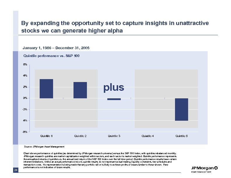 By expanding the opportunity set to capture insights in unattractive stocks we can generate