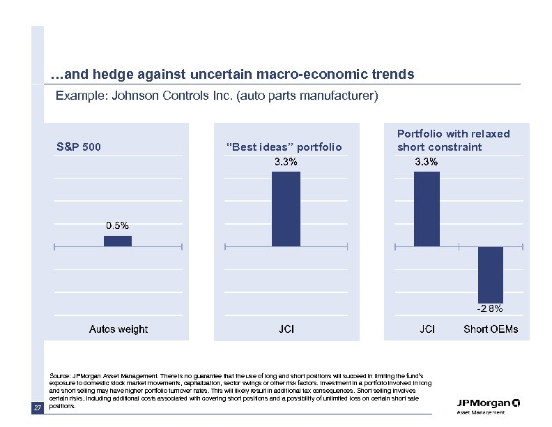 …and hedge against uncertain macro-economic trends Example: Johnson Controls Inc. (auto parts manufacturer) S&P