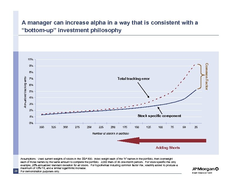 """A manager can increase alpha in a way that is consistent with a """"bottom-up"""""""