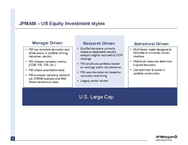JPMAM – US Equity Investment styles Manager Driven Research Driven Behavioral Driven • PM