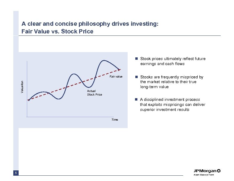 A clear and concise philosophy drives investing: Fair Value vs. Stock Price n Stock