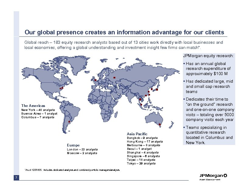 Our global presence creates an information advantage for our clients Global reach – 183
