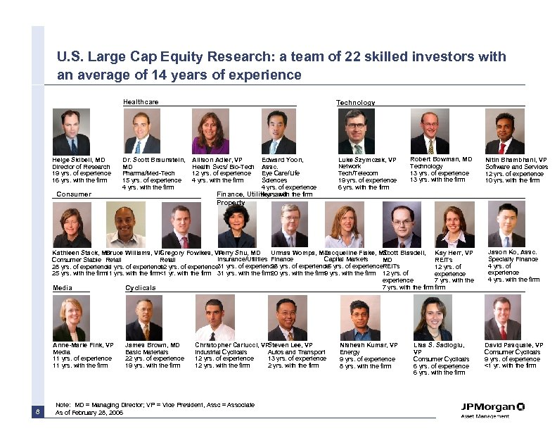U. S. Large Cap Equity Research: a team of 22 skilled investors with an