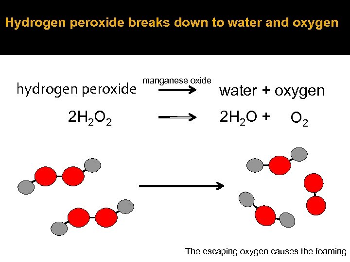 Hydrogen peroxide breaks down to water and oxygen hydrogen peroxide 2 H 2 O