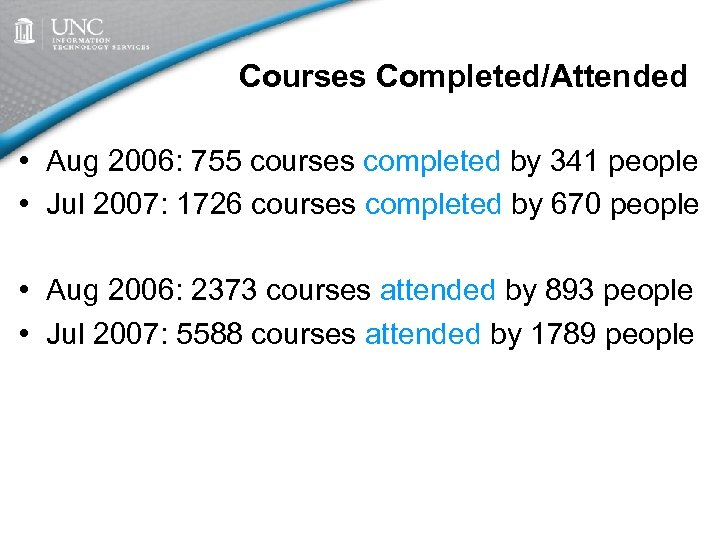 Courses Completed/Attended • Aug 2006: 755 courses completed by 341 people • Jul 2007: