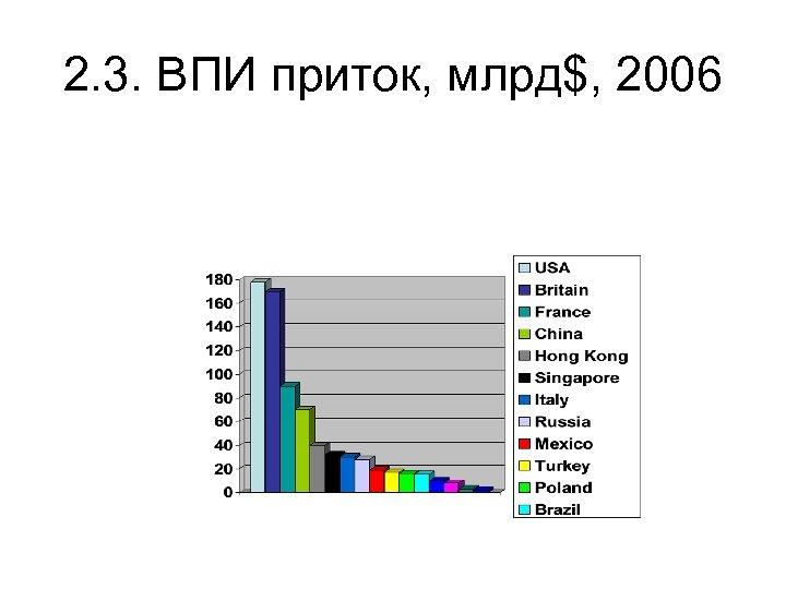 2. 3. ВПИ приток, млрд$, 2006