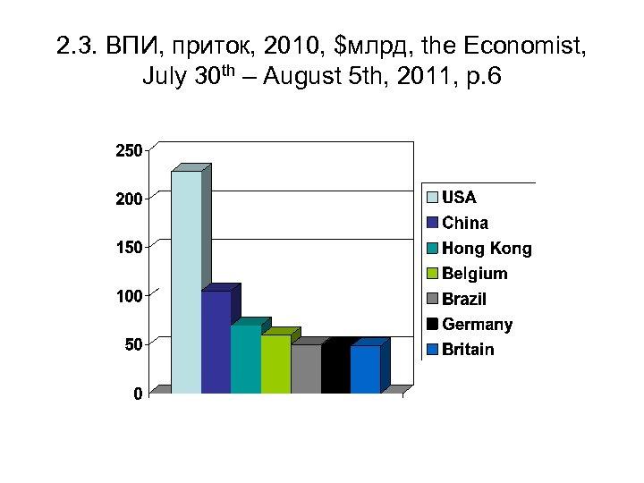 2. 3. ВПИ, приток, 2010, $млрд, the Economist, July 30 th – August 5
