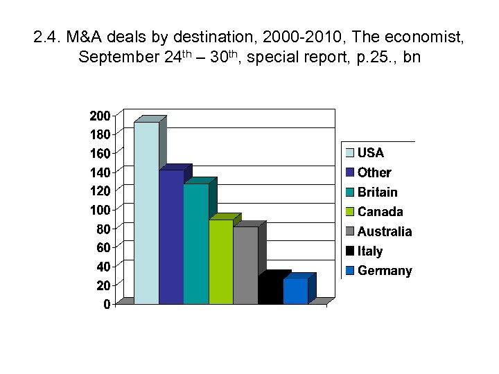 2. 4. M&A deals by destination, 2000 -2010, The economist, September 24 th –
