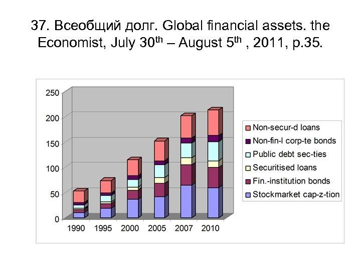 37. Всеобщий долг. Global financial assets. the Economist, July 30 th – August 5