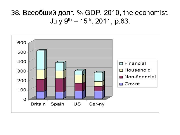 38. Всеобщий долг. % GDP, 2010, the economist, July 9 th – 15 th,