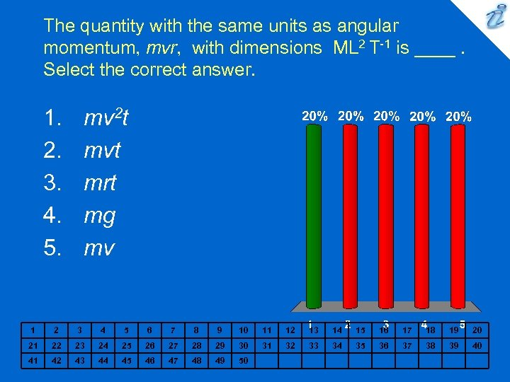 The quantity with the same units as angular momentum, mvr, with dimensions ML 2