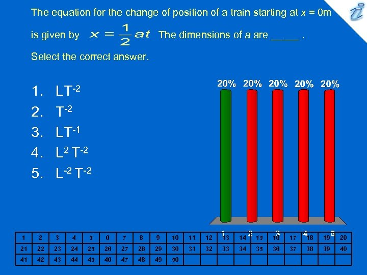 The equation for the change of position of a train starting at x =