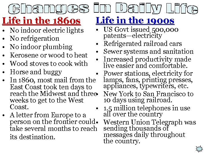 Life in the 1860 s Life in the 1900 s • No indoor electric