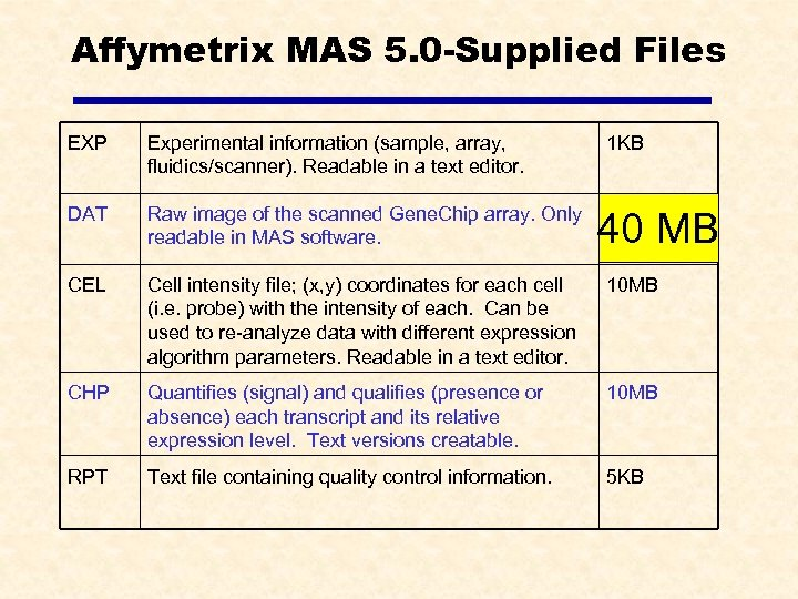 Affymetrix MAS 5. 0 -Supplied Files EXP Experimental information (sample, array, fluidics/scanner). Readable in