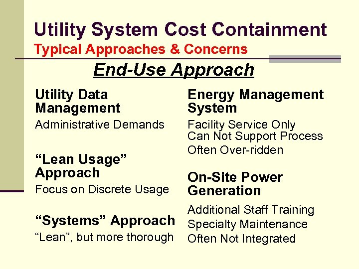 Utility System Cost Containment Typical Approaches & Concerns End-Use Approach Utility Data Management Energy