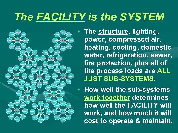 The FACILITY is the SYSTEM USER USER USER USER UTILITY USER USER USER USER