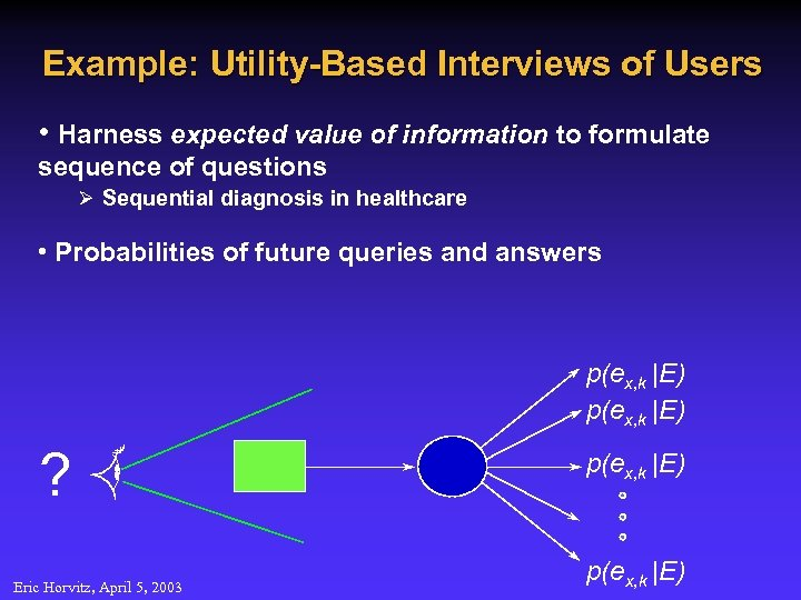 Example: Utility-Based Interviews of Users • Harness expected value of information to formulate sequence