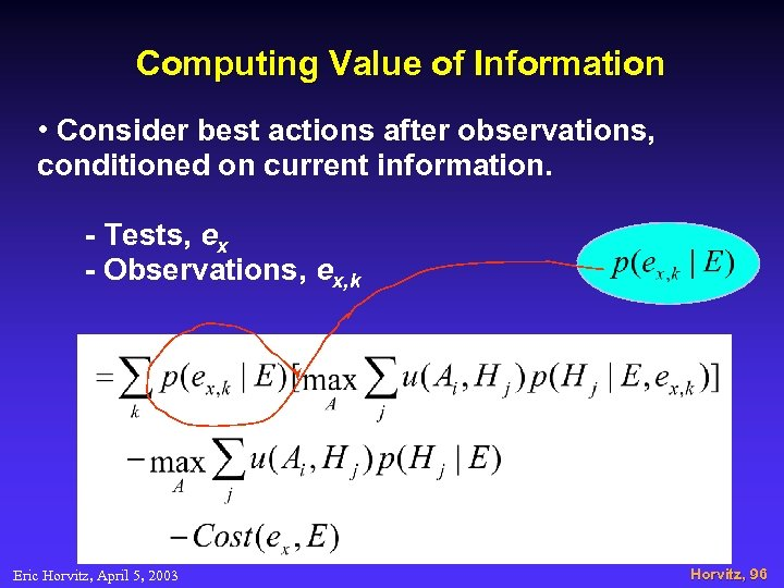 Computing Value of Information • Consider best actions after observations, conditioned on current information.