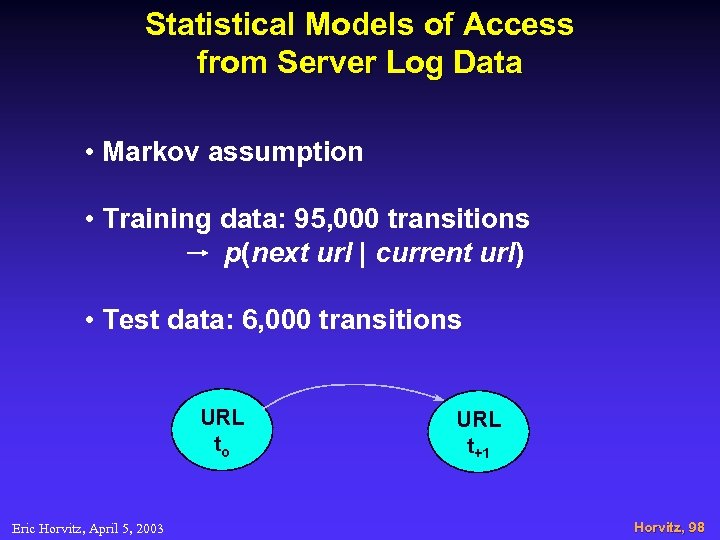 Statistical Models of Access from Server Log Data • Markov assumption • Training data:
