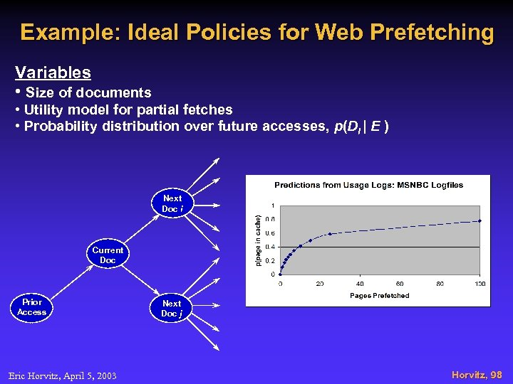 Example: Ideal Policies for Web Prefetching Variables • Size of documents • Utility model