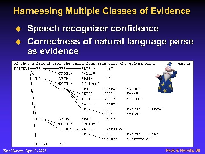 Harnessing Multiple Classes of Evidence u u u Speech recognizer confidence Correctness of natural