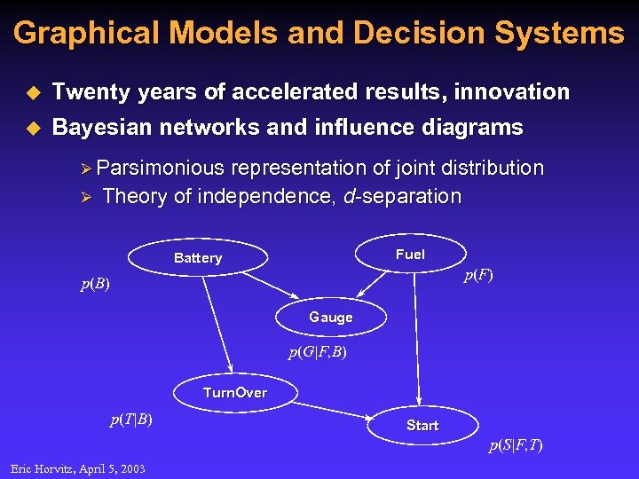 Graphical Models and Decision Systems u Twenty years of accelerated results, innovation u Bayesian