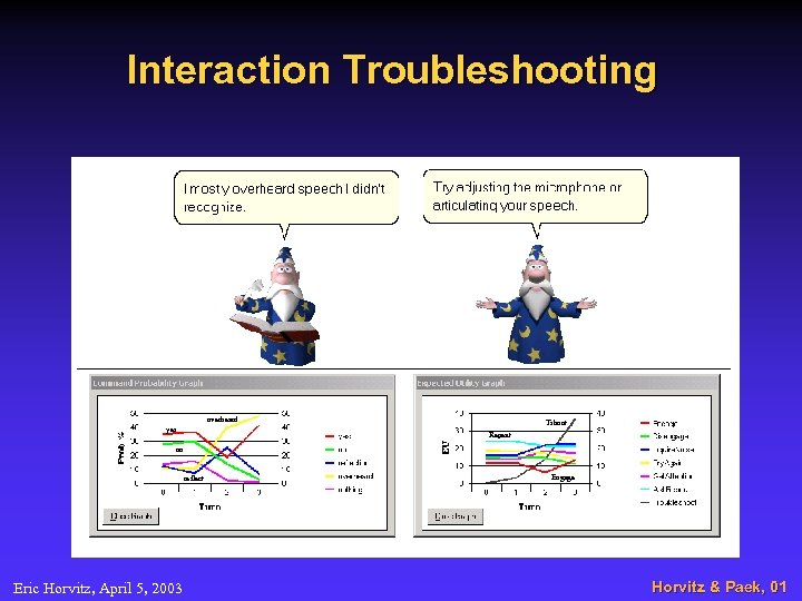 Interaction Troubleshooting overheard yes Tshoot Repeat no reflect Eric Horvitz, April 5, 2003 Engage