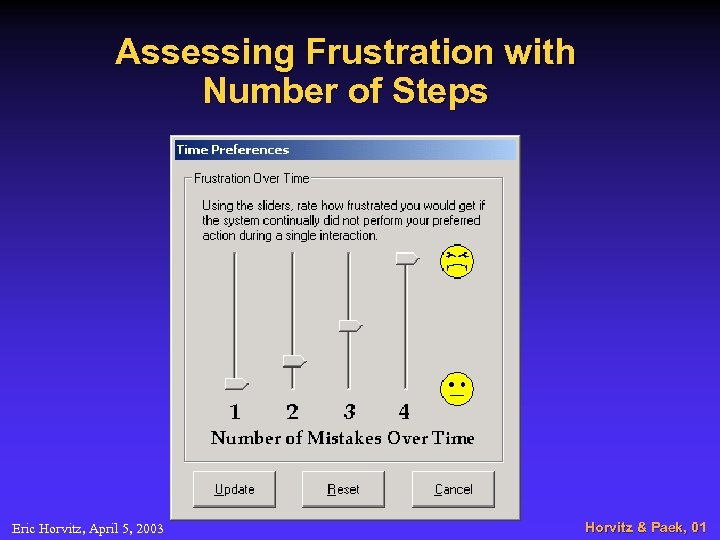 Assessing Frustration with Number of Steps Eric Horvitz, April 5, 2003 Horvitz & Paek,