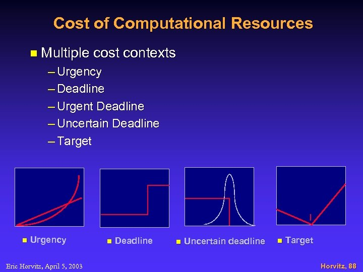 Cost of Computational Resources n Multiple cost contexts – Urgency – Deadline – Urgent