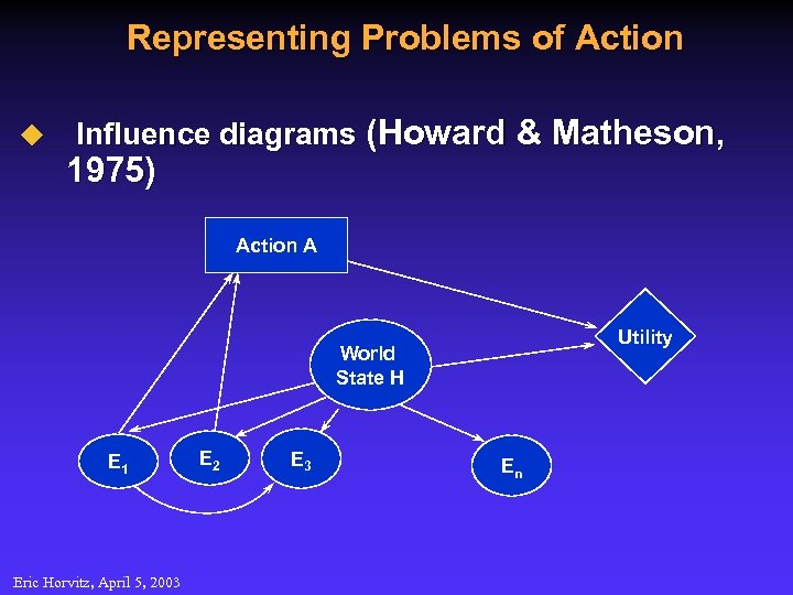 Representing Problems of Action u Influence diagrams (Howard & Matheson, 1975) Action A Utility