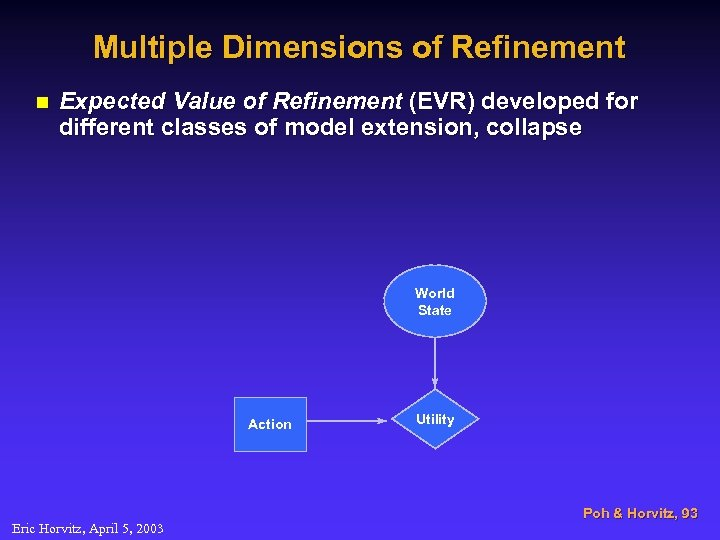 Multiple Dimensions of Refinement n Expected Value of Refinement (EVR) developed for different classes