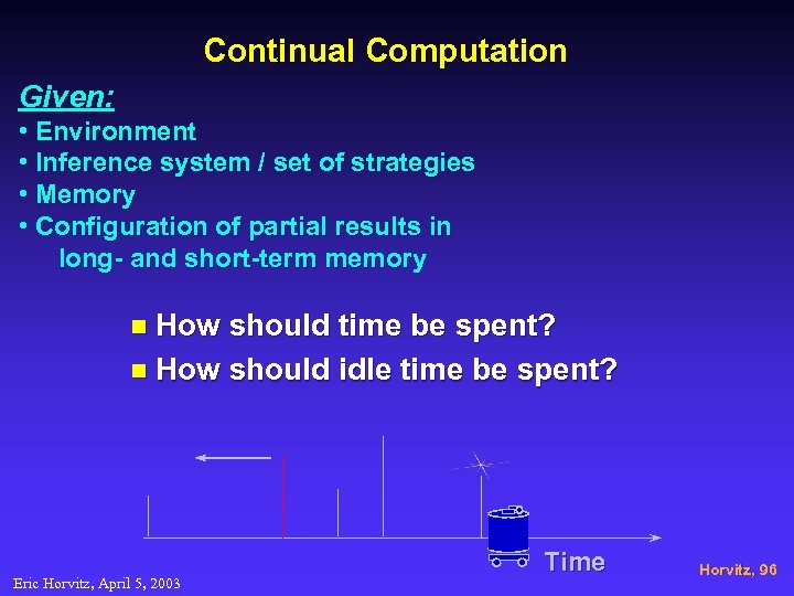 Continual Computation Given: • Environment • Inference system / set of strategies • Memory