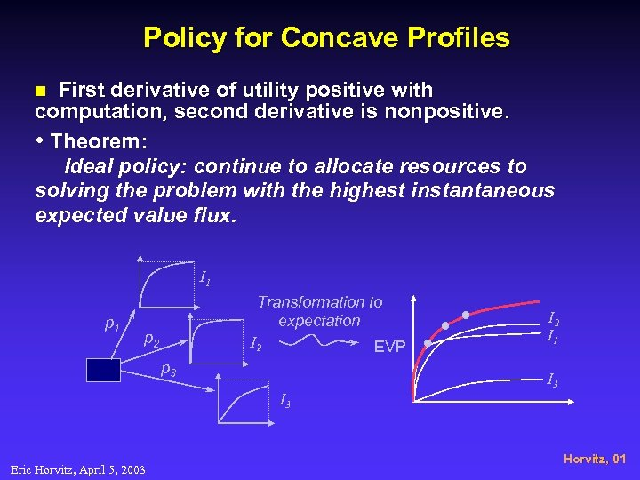 Policy for Concave Profiles First derivative of utility positive with computation, second derivative is