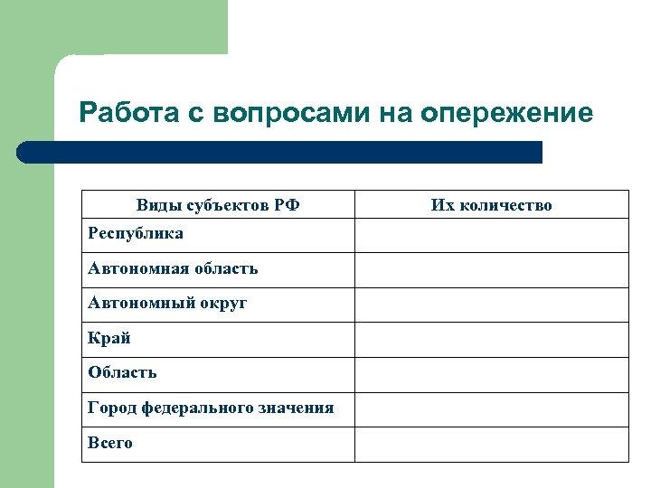 Работа с вопросами на опережение Виды субъектов РФ Республика Автономная область Автономный округ Край