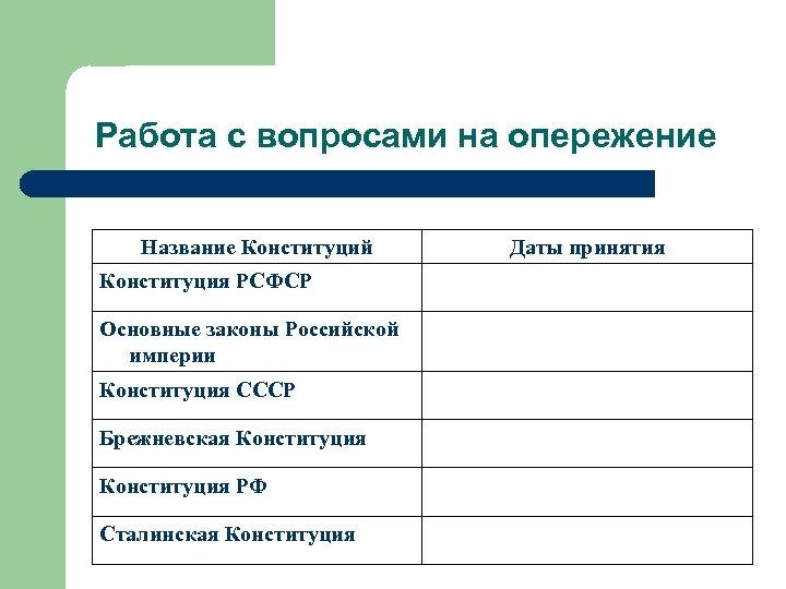 Работа с вопросами на опережение Название Конституций Конституция РСФСР Основные законы Российской империи Конституция