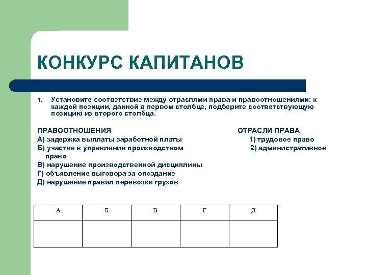 КОНКУРС КАПИТАНОВ 1. Установите соответствие между отраслями права и правоотношениями: к каждой позиции, данной